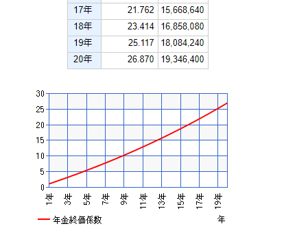 人生100年時代を生き抜く、 老後資金2000万円問題との向き合い方